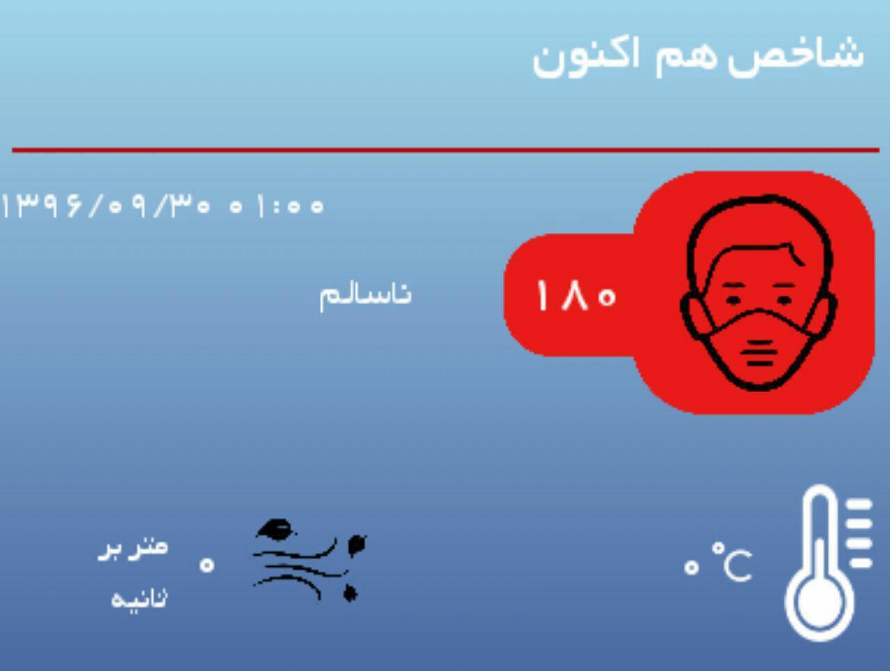 شاخص آلودگی هوای تهران در وضعیت ناسالم قرار گرفت.