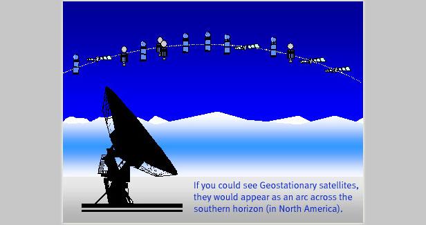 طول جغرافیایی ماهواره زمین ثابت
