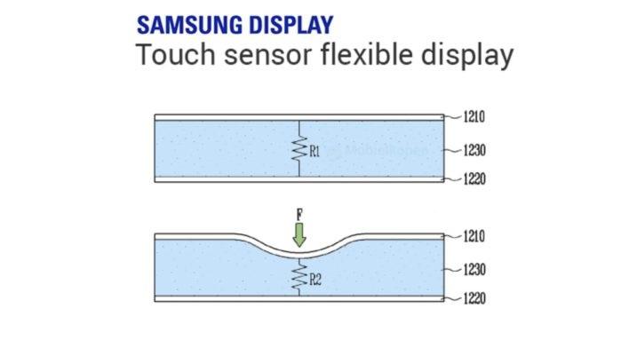 این پتنت جدید که در اواخر ماه دسامبر توسط سامسونگ به ثبت رسید، هنوز اسم مشخصی ندارد، اما با توجه به این واقعیت که این یک صفحه نمایش قابل انعطاف است که میتواند در یک جهت خم شود، یادآور گوشی منعطف سامسونگ گلکسی ایکس است