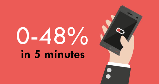 تماشا کنید: تکنولوژی شارژ سریع هواوی در ۵ دقیقه، ۴۸ درصد از باتری گوشی را شارژ میکند!