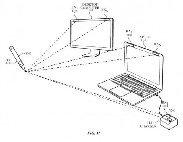 کمپانی اپل بهتازگی پتنت یک قلم استایلوس را به ثبت رسانده که میتواند حتی روی هوا هم بنویسد.