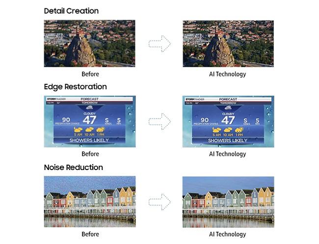 ترکیب کردن هوش مصنوعی با تلویزیون باعث بهبود کیفیت تصویری نیز خواهد شد.