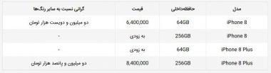 آیفون 8 و آیفون 8 پلاس قرمز در ایران