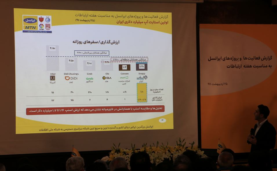 اسنپ اولین استارتاپ یونیکورن ایرانی