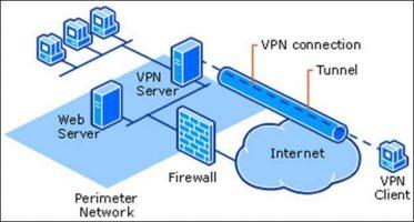 بستن پروتکل درواقع به معنای بستن اینترنت است