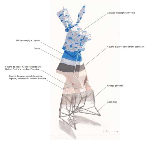 طرحوارهای از مجسمه خرگوش کاغذی، همانطور که میبینید، ترکیب خرگوش و کلاه شعبدهبازی، نمادپردازی دلخواه لاندریو را پدید آورده