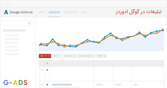 هزینه و تعرفه تبلیغات در گوگل چقدر است؟