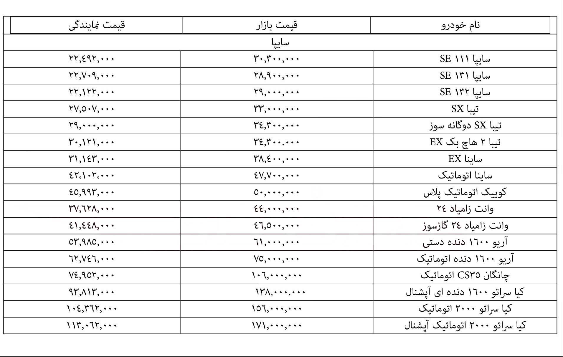 اعلام قیمت انواع محصولات سایپا