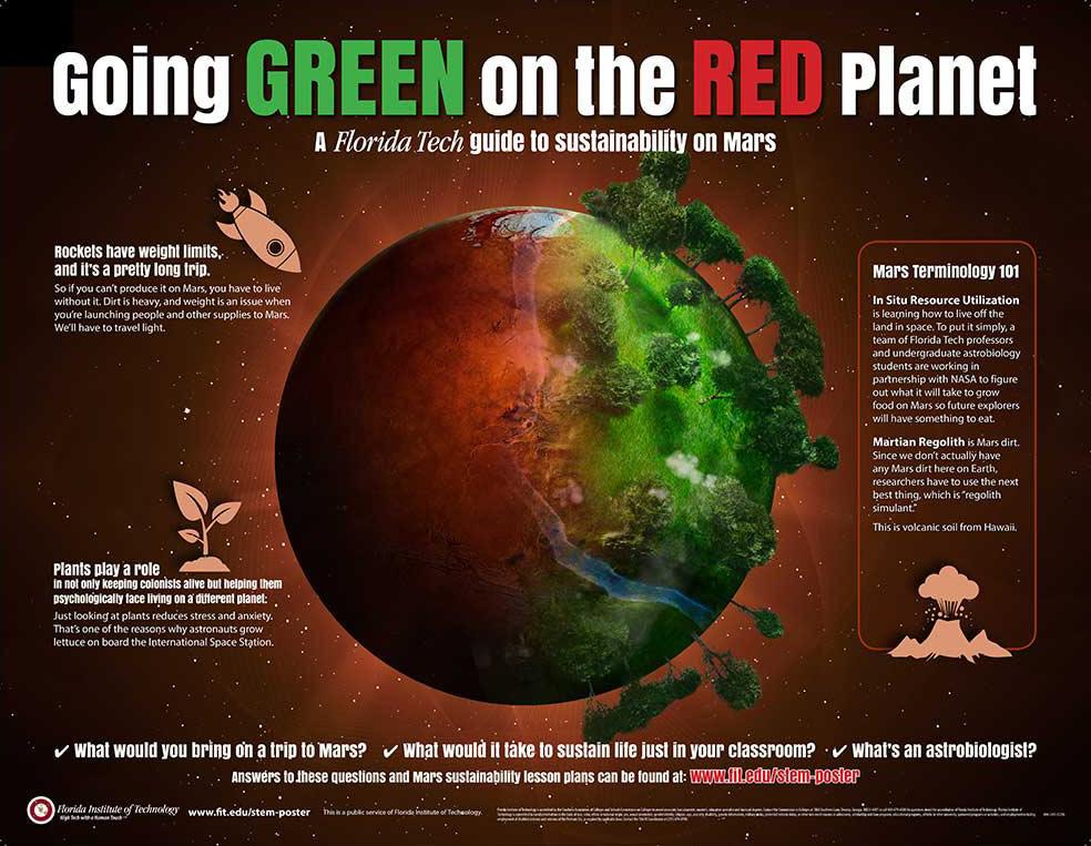 کشاورزی در مریخ