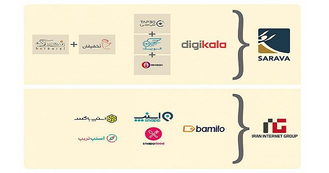 ادغام غول های تجارت الکترونیک ایران ؛ بزرگان استارتاپی کشور ترکیب میشوند