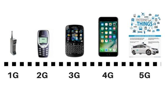 آیا یک موبایل 5G میخرید؟