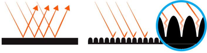 آشنایی با فناوری Ultra Black تلویزیونهای QLED سامسونگ