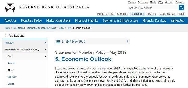 چشم انداز اقتصادی را از طریق اطلاعات RESERVE BANK استرالیا برای سال ۲۰۲۰ بهبعد بدست آورید.
