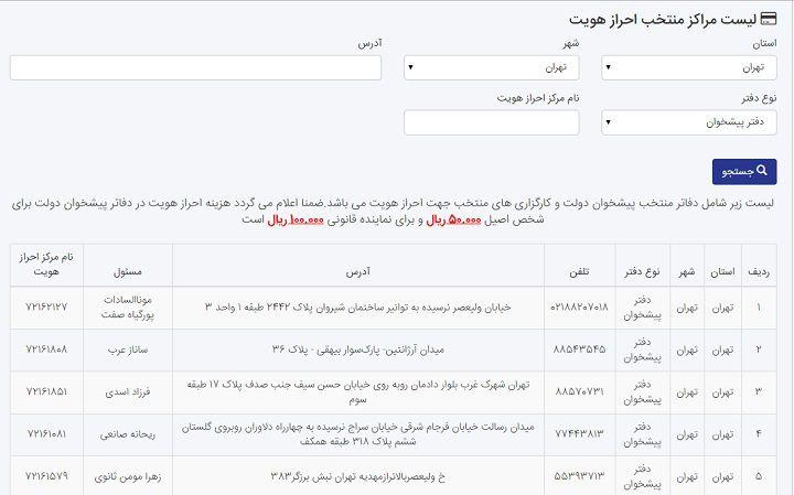 شماری از دفاتر پیشخوان دولت برای احراز هویت متقاضیان ثبت نام در سامانه سجام