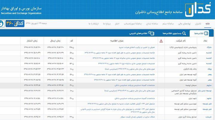 صفر تا صد اتفاقاتی که در ۵۵۰ شرکت بورسی و فرابورسی ایران در طول ماه رخ میدهد را در کدال ببینید و PDF صورت های مالی شرکت را دانلود کنید