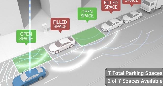 پارکینگ هوشمند چیست و چگونه عمل میکند