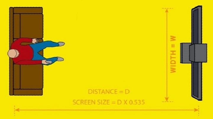 چگونه اندازه مناسب را برای یک تلویزیون HD محاسبه کنیم؟