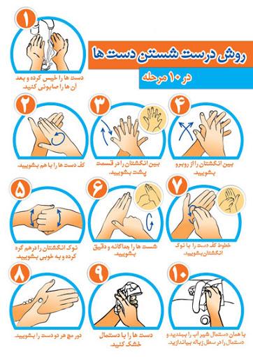 نحوه صحیح شستشوی دستها