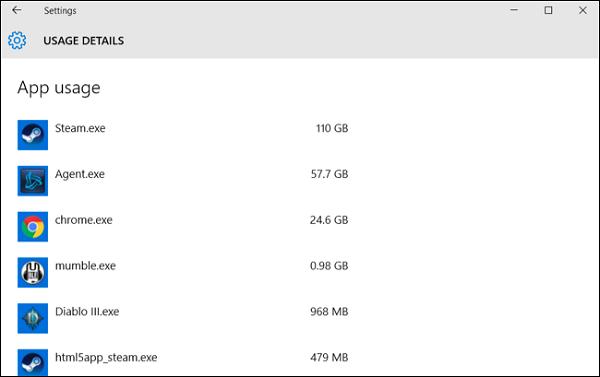 مصرف اینترنت نرم افزارهای مختلف را بررسی کنید
