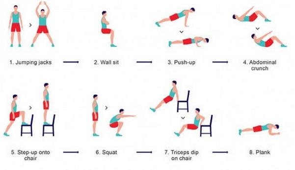 اپلیکیشن 7-Minute Workout