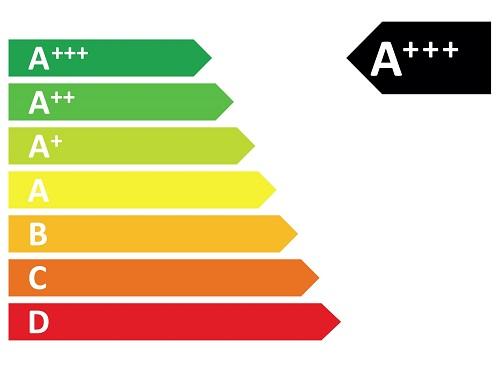میزان برق مصرفی کولر گازی چقدر باشد؟
