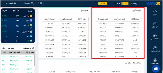 ثبت سفارش فروش بیت کوین