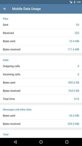 کاهش مصرف حجم اینترنت برای تماس صوتی تلگرام