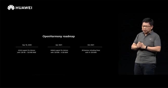 هارمونی او اس 2.0 هواوی (Harmony OS 2.0) معرفی شد ؛ یک سیستم عامل جدید