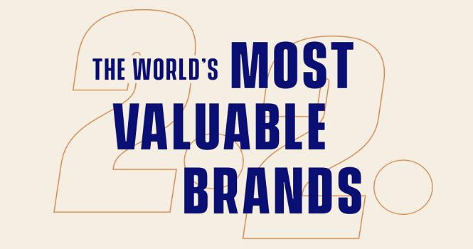ارزشمندترین برند جهان در سال 2020 معرفی شد!