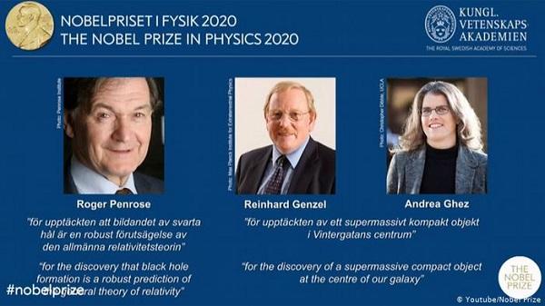 جایزه نوبل فیزیک 2020