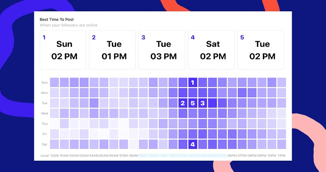 بهترین زمان پست گذاشتن در اینستاگرام ؛ شلوغ ترین ساعت اینستاگرام کدام است؟