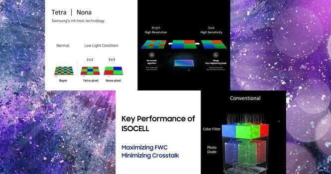 جزئیات سنسور دوربین 600 مگاپیکسلی سامسونگ ؛ نسل جدید سنسورهای ISOCELL