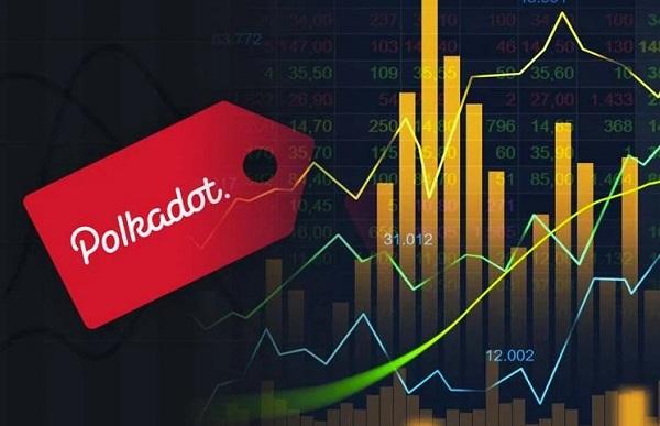 پیش بینی قیمت پولکادات در سال 2021
