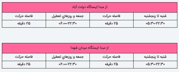 ساعت کار متروی تهران 1400 ؛ آشنایی با تاریخچه توسعه مترو تهران