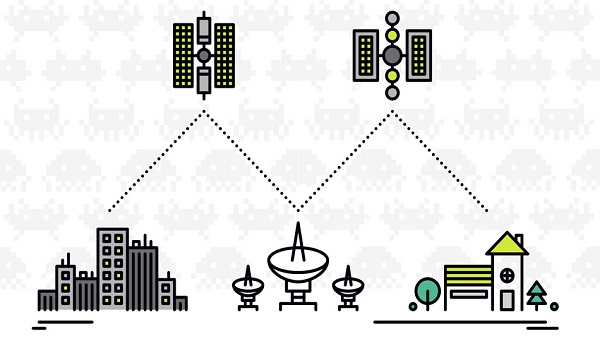 آموزش راه اندازی اینترنت ماهواره ای