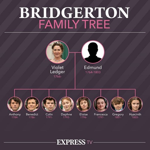 فصل دوم سریال بریجرتون (Bridgerton) ؛ تاریخ پخش، بازیگران و داستان