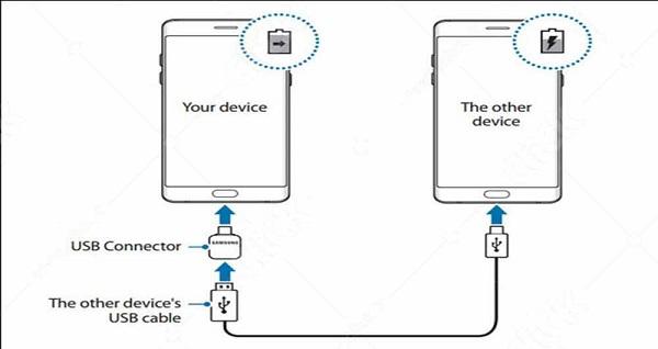 آموزش انتقال شارژ باتری از گوشی به گوشی دیگر ؛ انتقال شارژ برقی گوشی ممکن است؟
