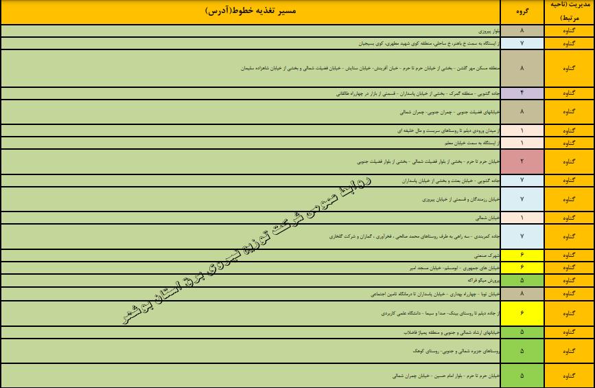 زمان بندی قطع برق بوشهر 1400 ؛ جدول قطعی برق بوشهر چگونه است؟