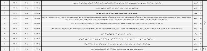 زمان بندی قطع برق اراک 1400 ؛ جدول قطعی برق استان مرکزی چگونه است؟