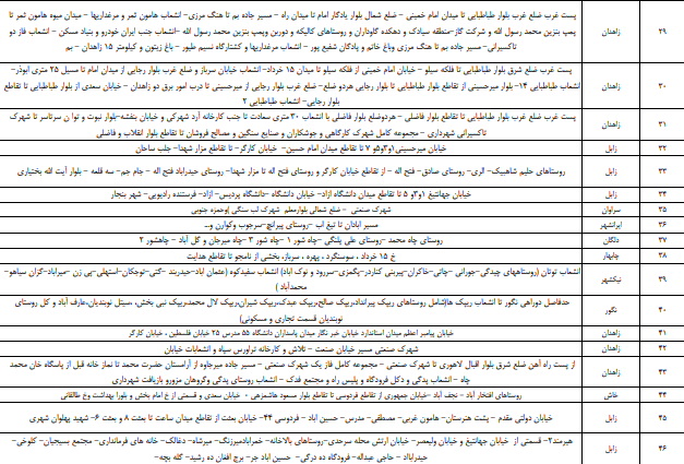 زمان بندی قطع برق زاهدان 1400 ؛ جدول قطعی برق سیستان و بلوچستان