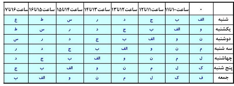 زمان بندی قطع برق کرمان 1400 ؛ جدول قطعی برق کرمان چگونه است؟