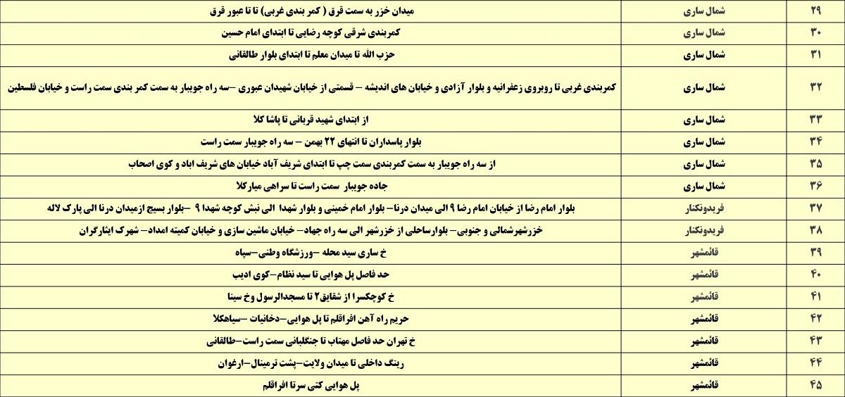 زمان بندی قطع برق مازندران 1400