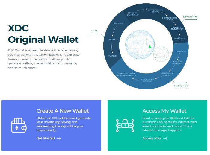 ارز دیجیتال زین فین نتورک (XDC) ؛ قیمت، نحوه خرید و آینده رمز ارز XinFin Network