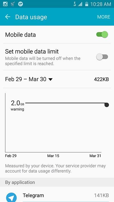 میزان مصرف اینترنت کلش آو کلنز چقدر است؟