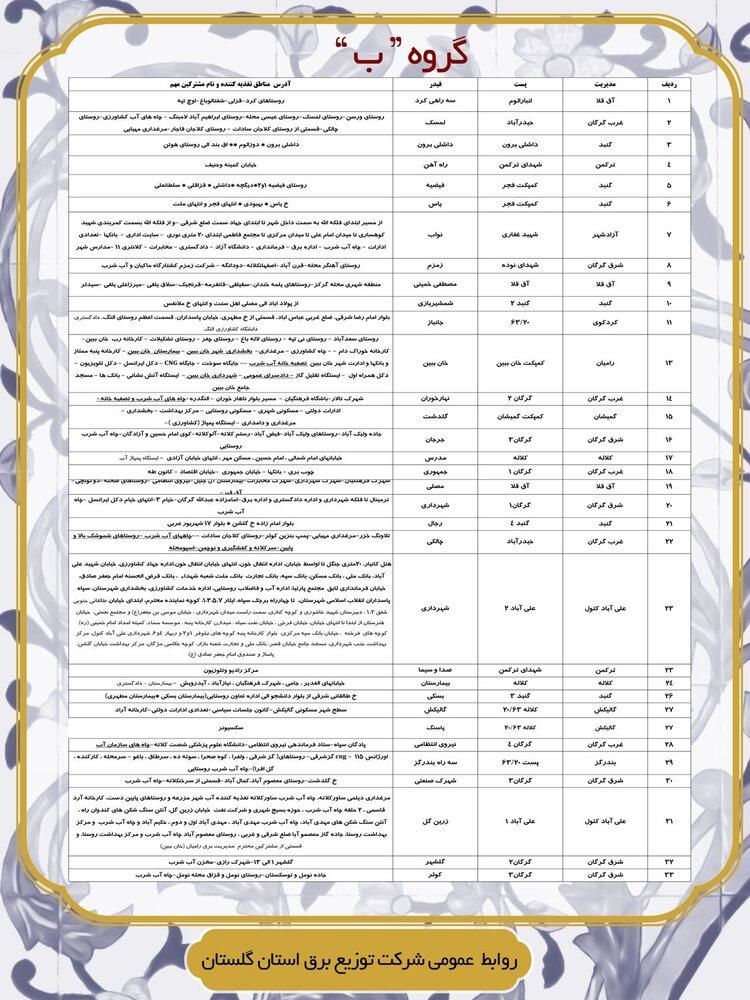 جدول قطعی برق گلستان تابستان 1400
