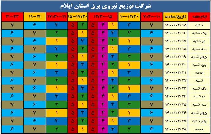 جدول قطعی برق امروز 21 خرداد 1400 همه استان ها