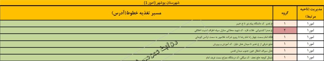 برنامه زمان بندی خاموشی های امروز 24 بوشهر