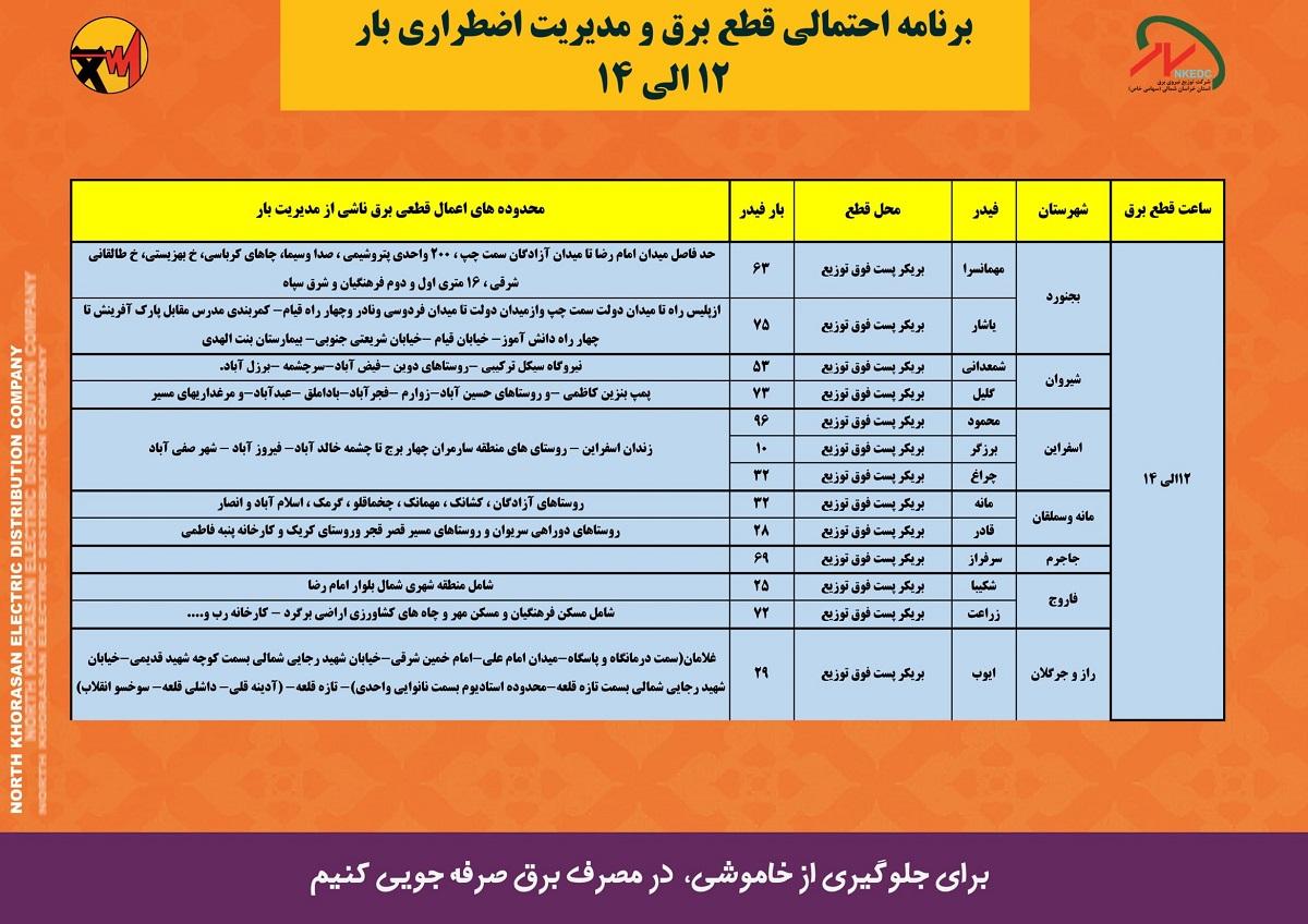 جدول زمان بندی قطعی برق امروز 24 خرداد 1400 خراسان شمالی