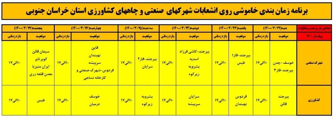 جدول زمان بندی قطعی برق امروز 24 خرداد 1400 خراسان جنوبی