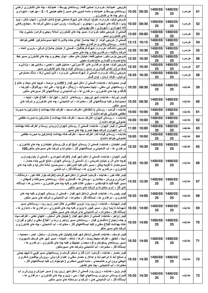 برنامه زمان بندی خاموشی های امروز 25 خرداد